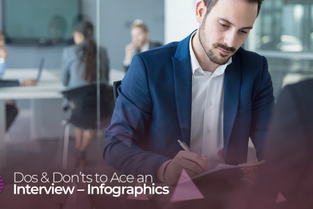 10 Interview Mistakes should avoid - Infographic Infographic