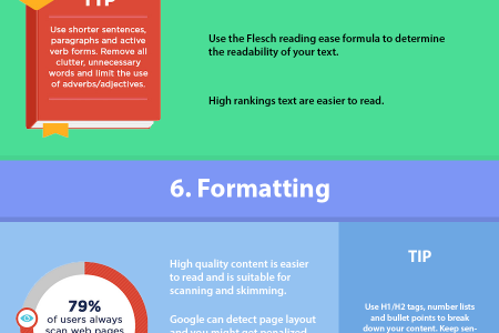 10 key elements of high quality website Infographic