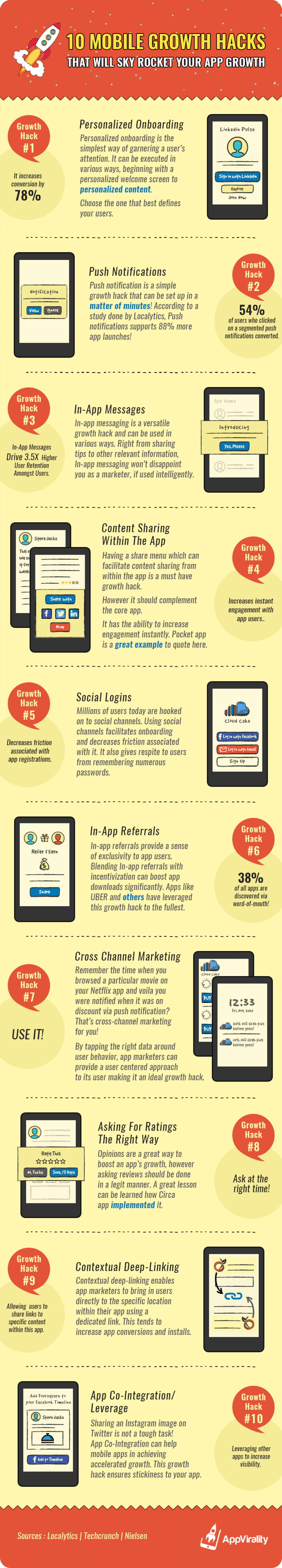 10 Kick-Ass Mobile Growth Hacks That Can Supercharge App Growth Infographic