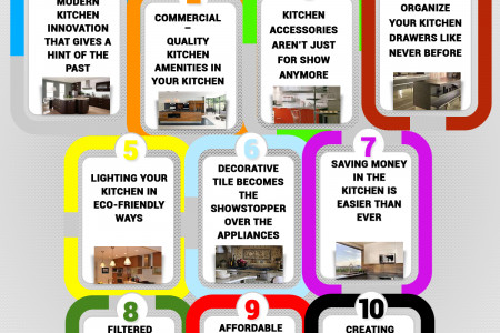 10 Kitchen Remodel Trends For 2014 Infographic