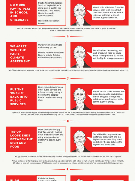 10 Labour Party Pledges 2017 Infographic