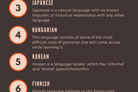 10 Languages which translators find it difficult to learn Infographic