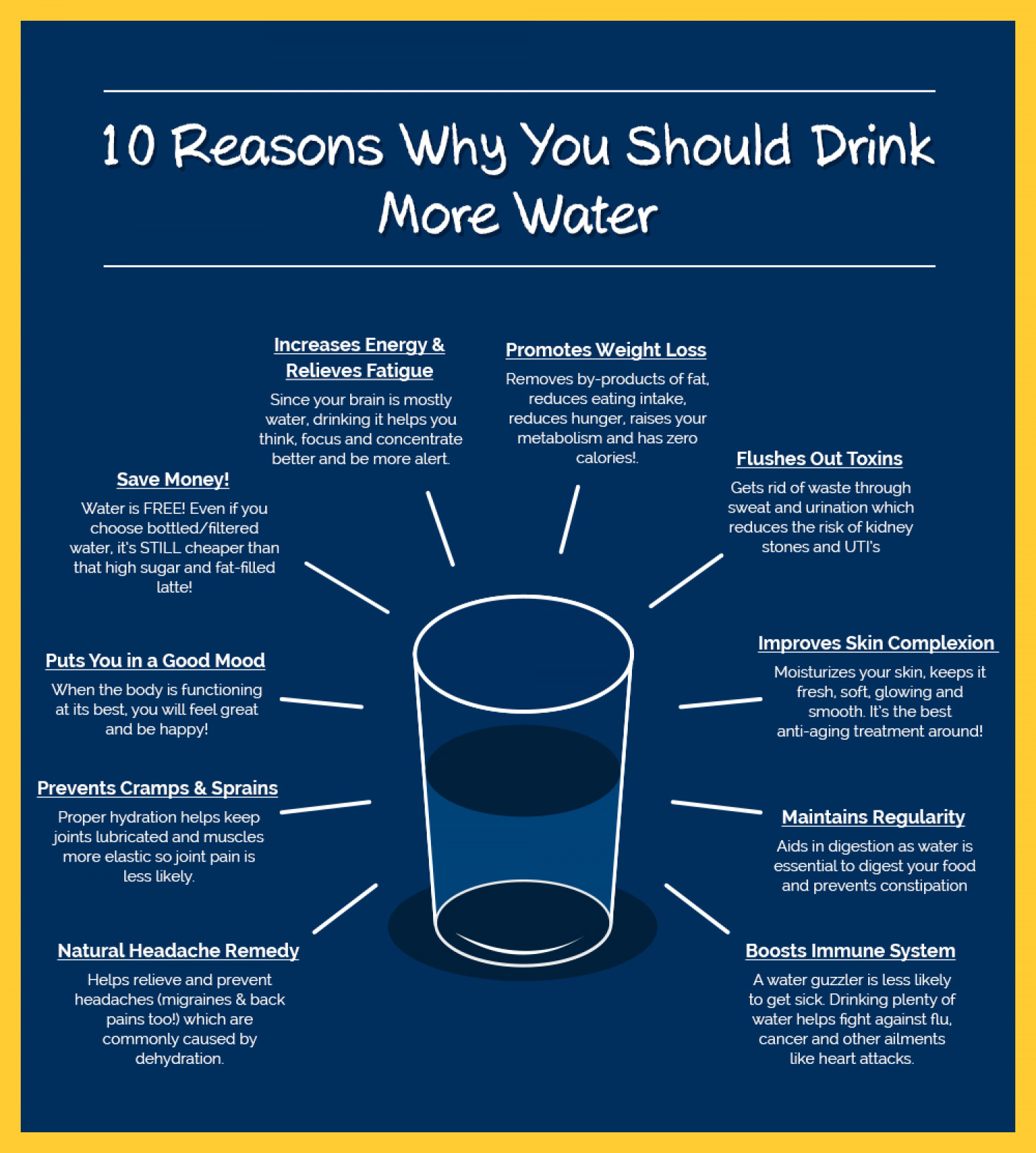 10 life changing reasons to drink more water visual ly