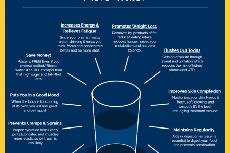 10 Life Changing Reasons To Drink More Water Infographic