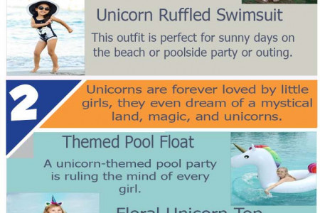 10 Magical Unicorn Themed Collection Ideas for Girls Infographic