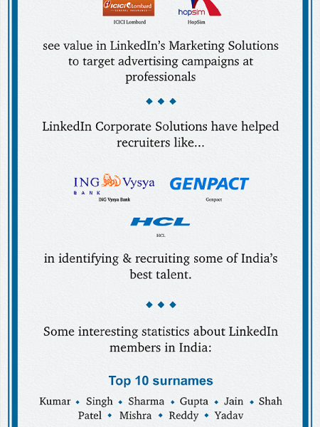 10 Million Indian Professionals on LinkedIn Infographic