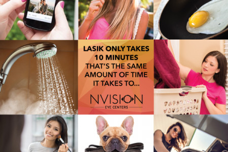 10 Minutes to LASIK Freedom!  Infographic