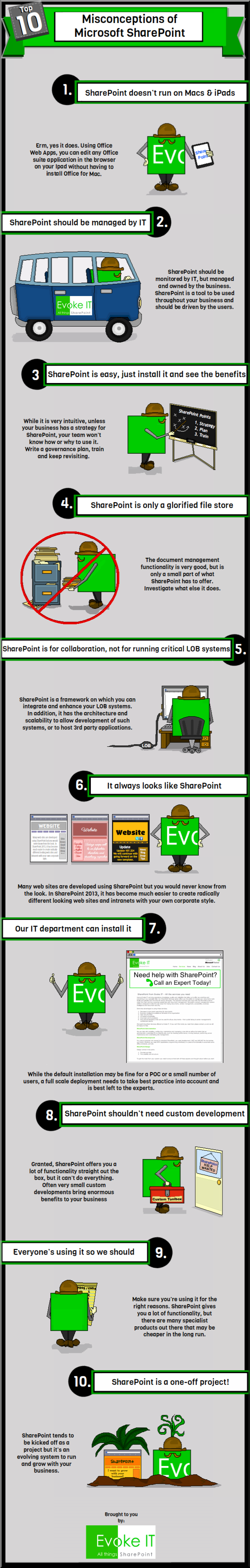 10 Misconceptions of Microsoft Sharepoint Infographic
