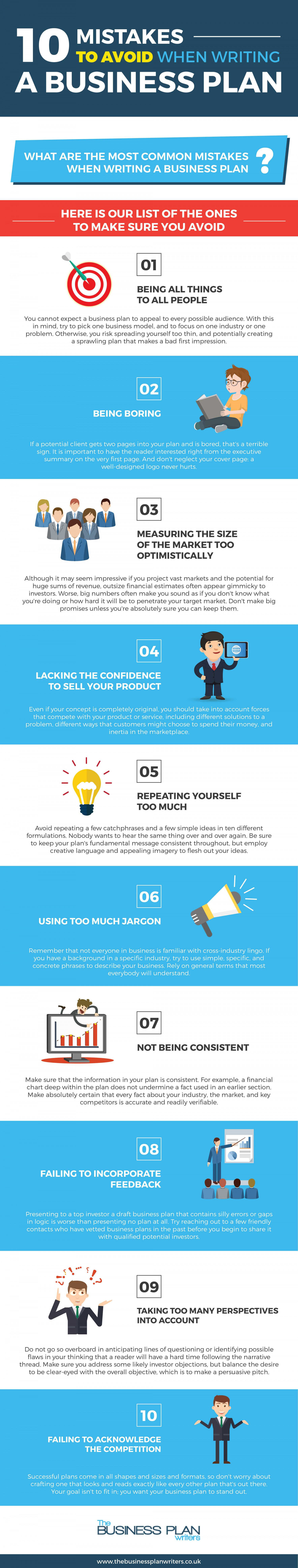 10 Mistakes to Avoid When Writing a Business Plan Infographic