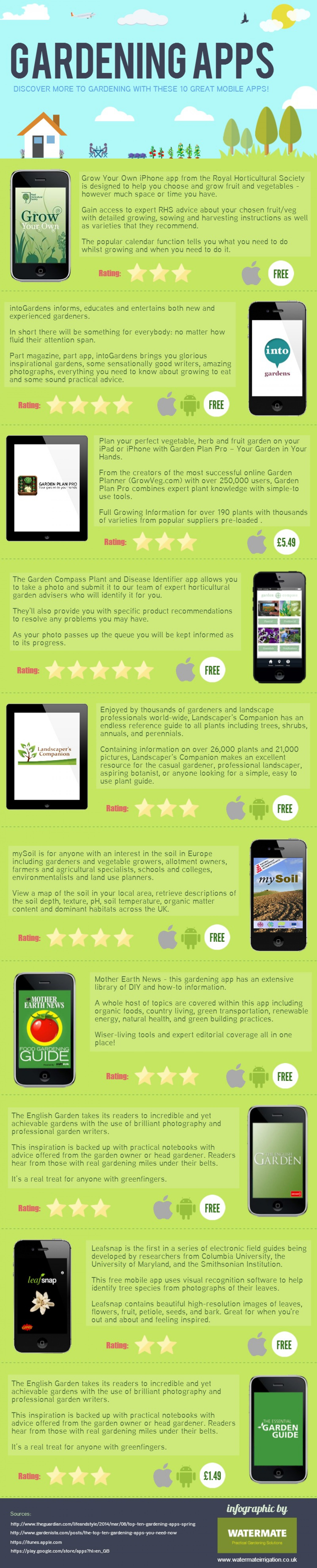 10 Mobile Apps for Gardeners Infographic