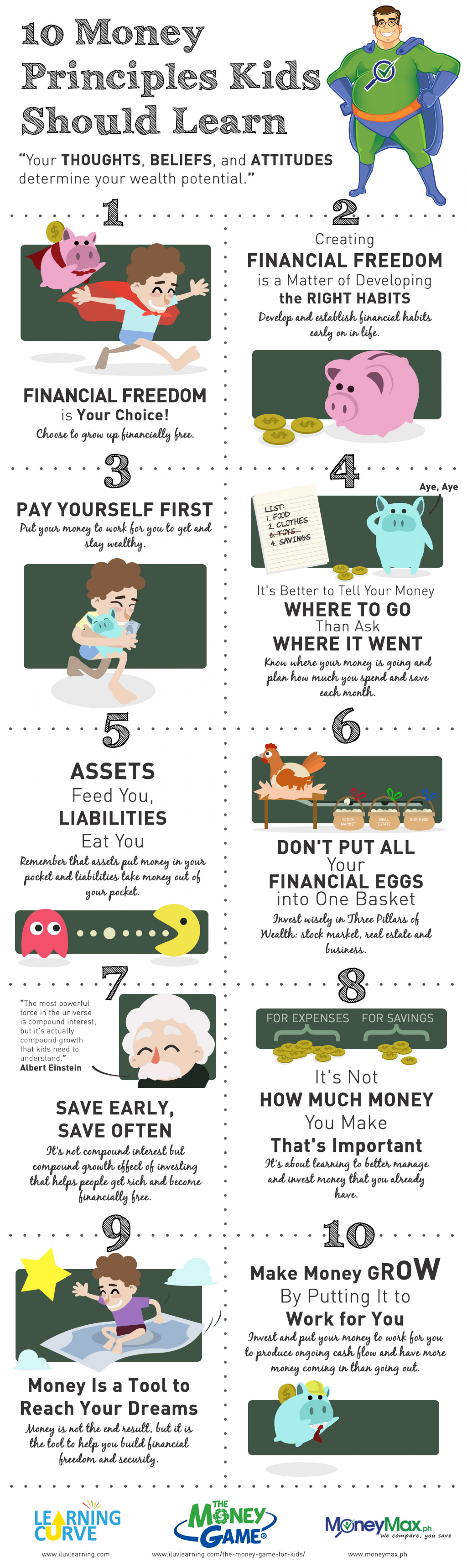 10 Money Lessons Kids Should Learn Infographic
