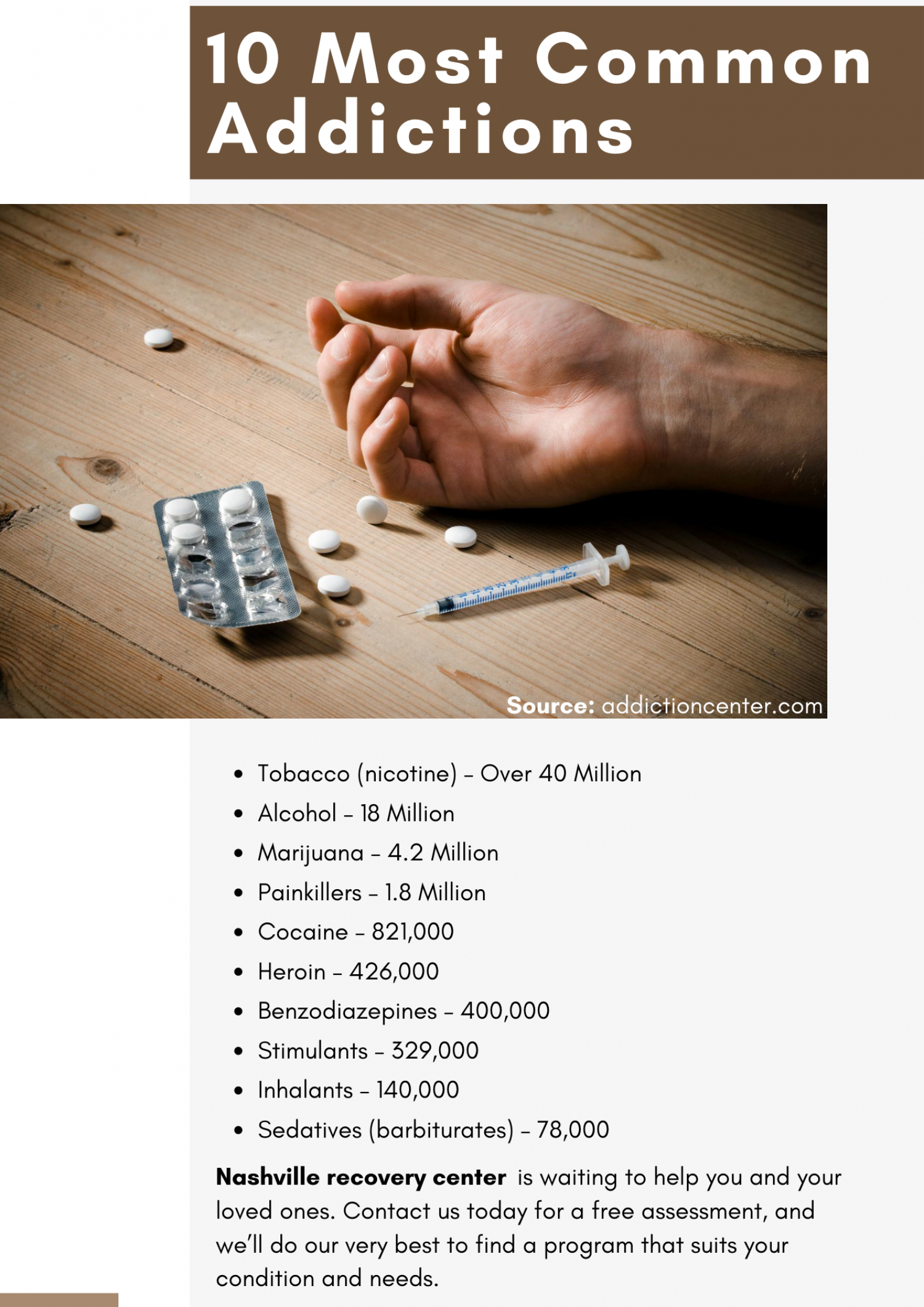 10 Most Common Addictions Infographic