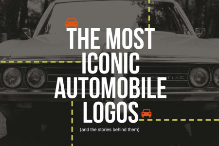 10 Most Iconic Automobile Logos Infographic