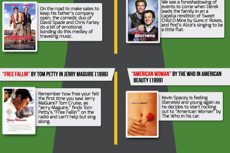 10 Most Memorable Movie Roadtrip Sing-Alongs! Infographic