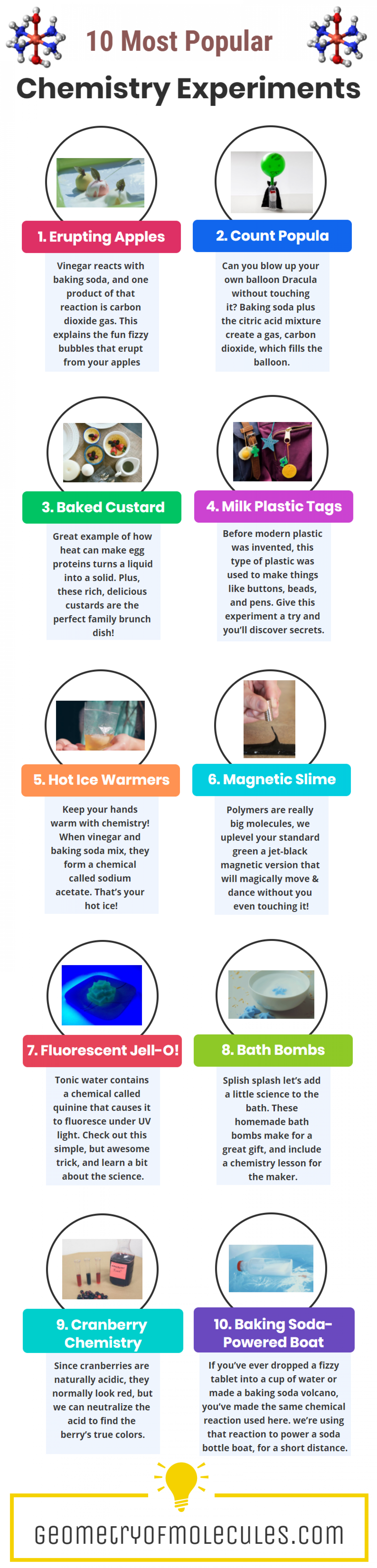 10 Most Popular Chemistry Experiments Infographic