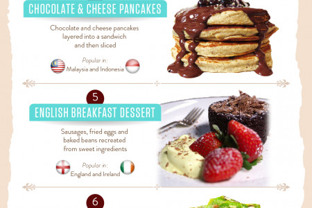 10 Most Unexpectedly Delicious Desserts! Infographic