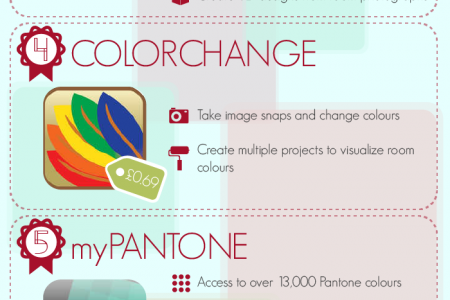 10 must have home decorating and interior design apps Infographic
