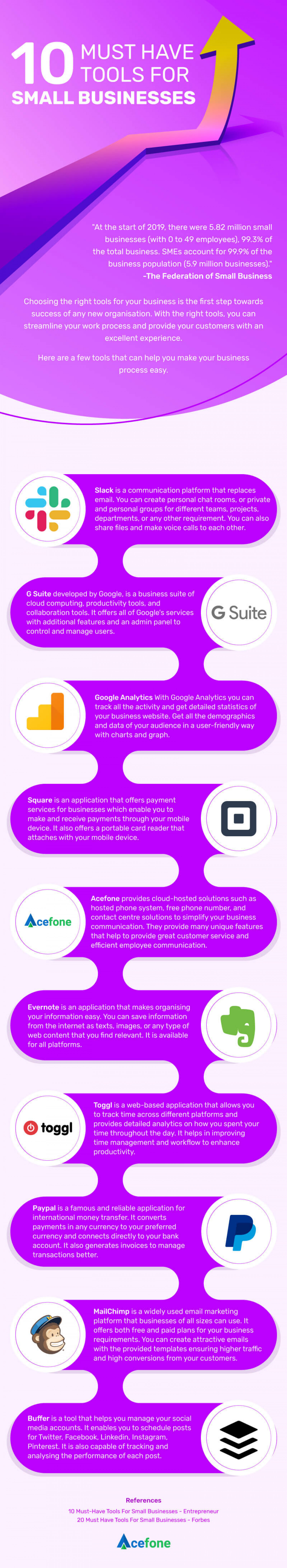 10 Must Have Tools for Small Businesses Infographic