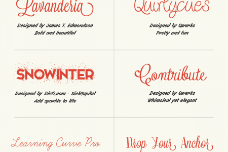 10 Must Have Typefaces For The Holiday Season  Infographic
