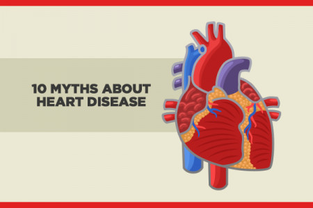 10 Myths About Heart Disease Infographic