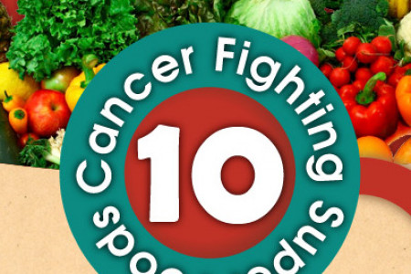 10 Natural Cancer Fighting Superfoods That Most People Don't Know Infographic