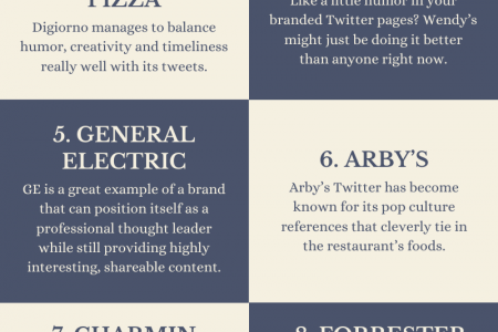10 of The Best Brands on Twitter Infographic