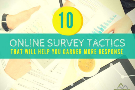 10 Online Survey Tactics Infographic