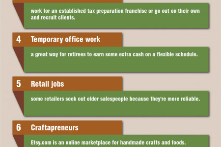 10 Part Time Jobs for Retirees Infographic