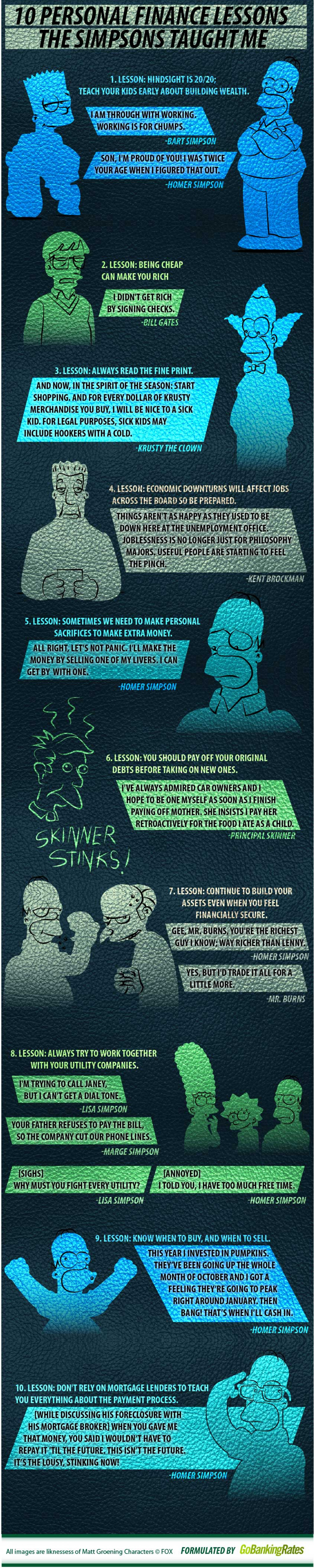 10 Personal Finance Tips from the Simpsons Infographic