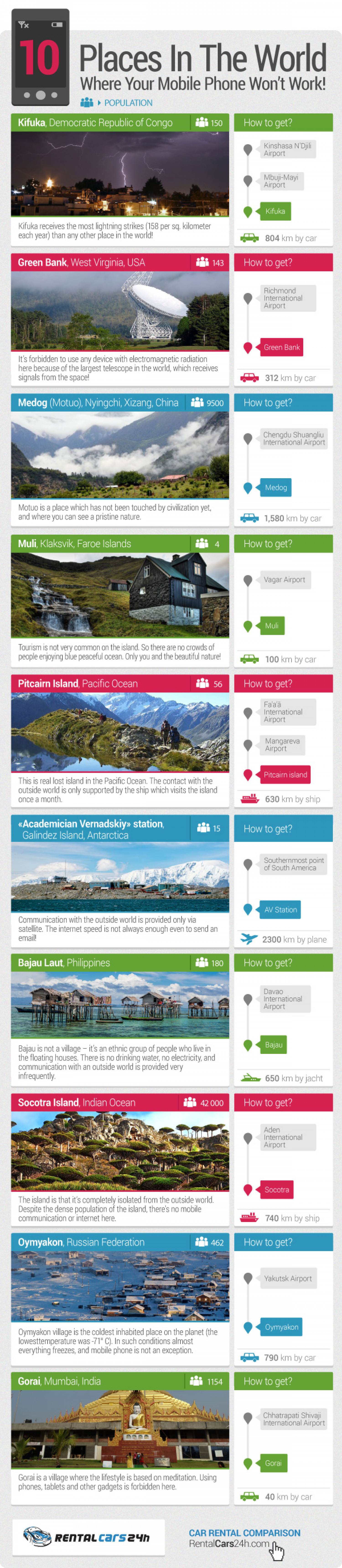 10 Places in the World Where Your Mobile Phone Won't Work! Infographic