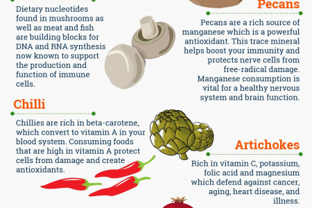 10 Power Foods That Boost Immunity Infographic