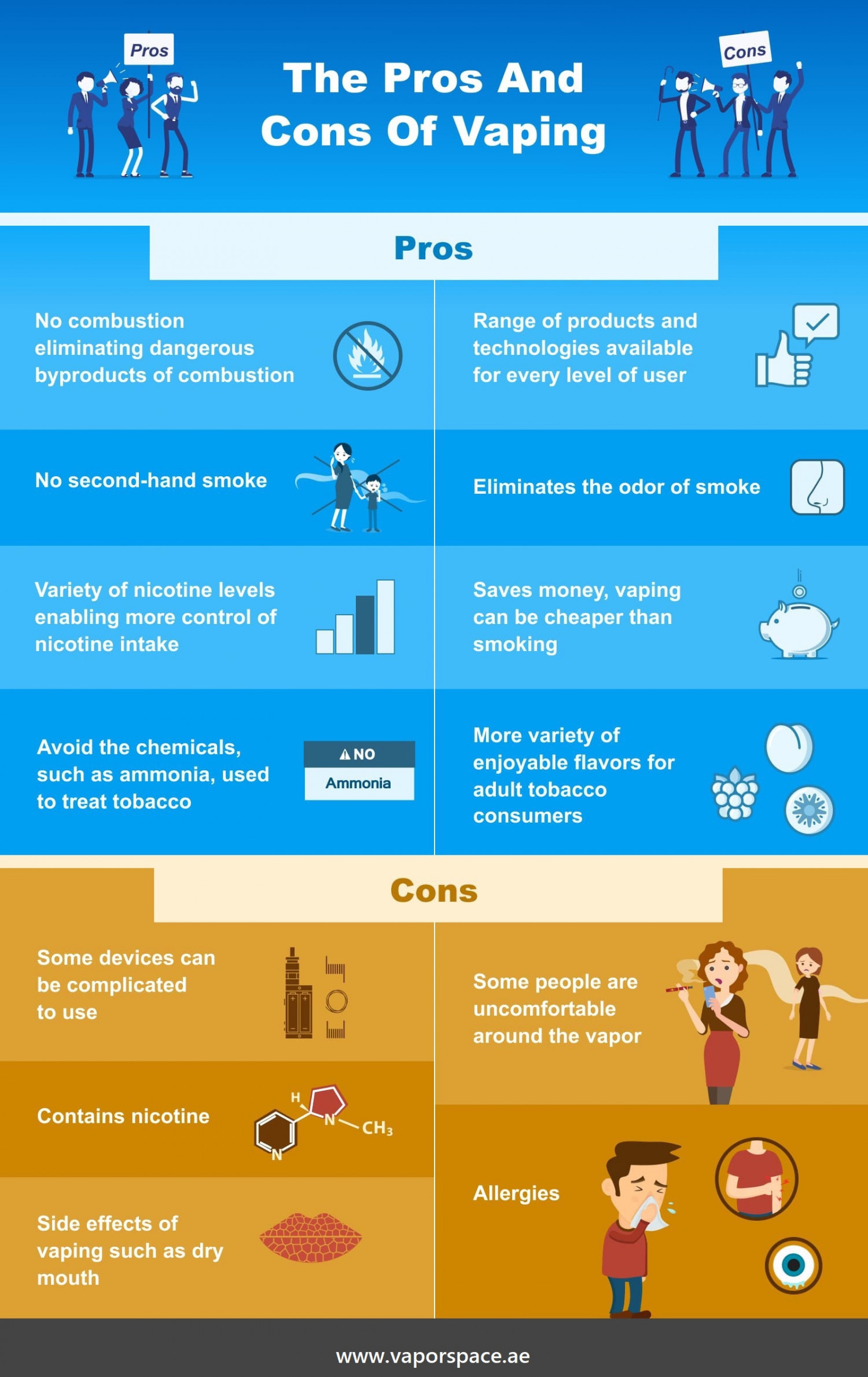 10 pros and cons of vaping you need to know Infographic