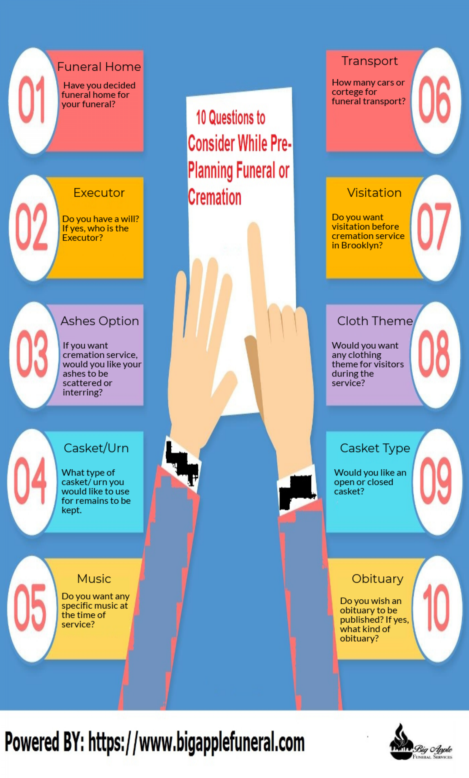 10 Questions to Consider While Pre-Planning Funeral or Cremation Infographic