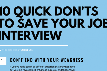 10 Quick DONT's that will SAVE your JOB INTERVIEW Infographic
