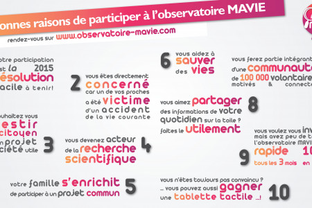 10 raisons de participer à l'observatoire MAVIE Infographic