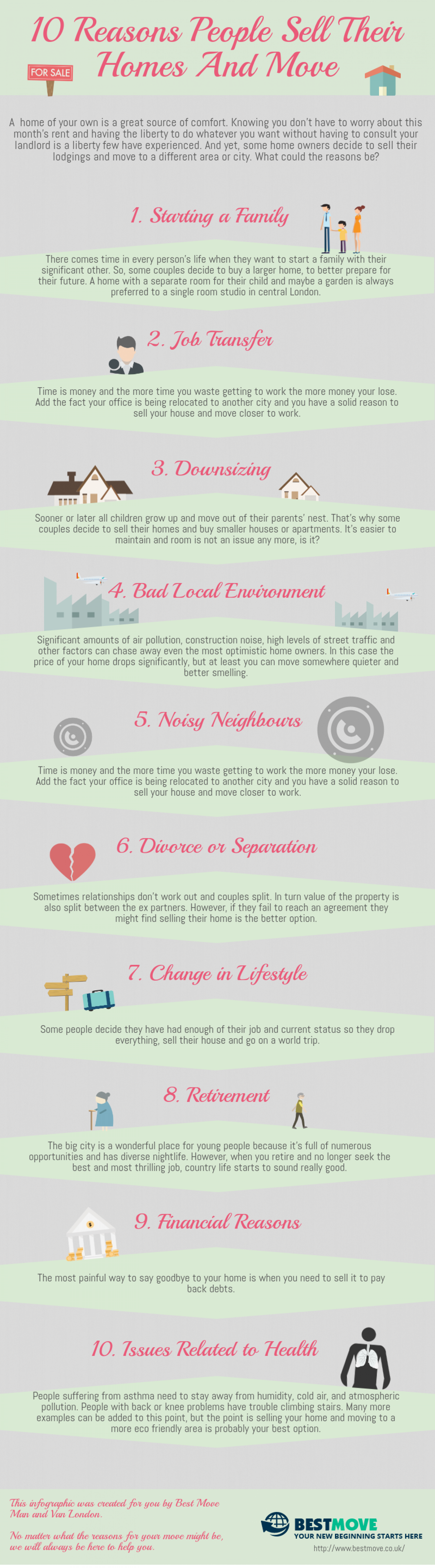 10 Reasons People Sell Their Homes Infographic