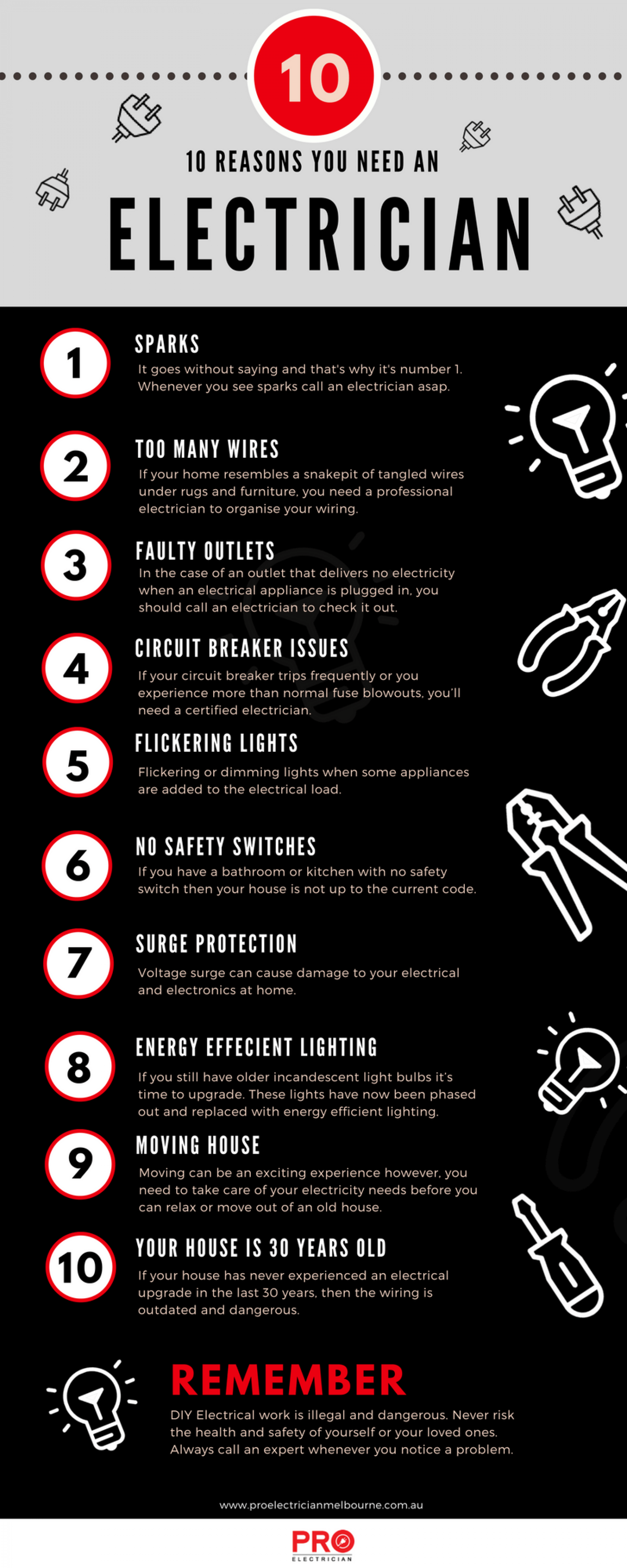 10 Reasons To Call An Electrician Infographic
