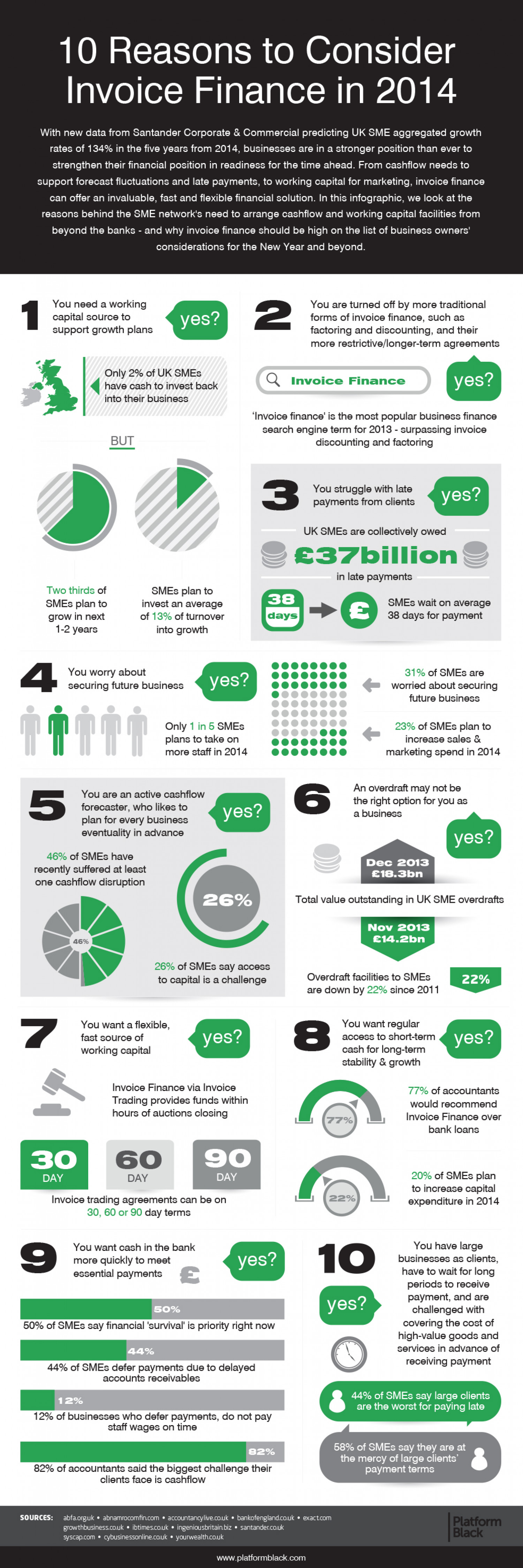 10 Reasons to Consider Invoice Finance in 2014 Infographic