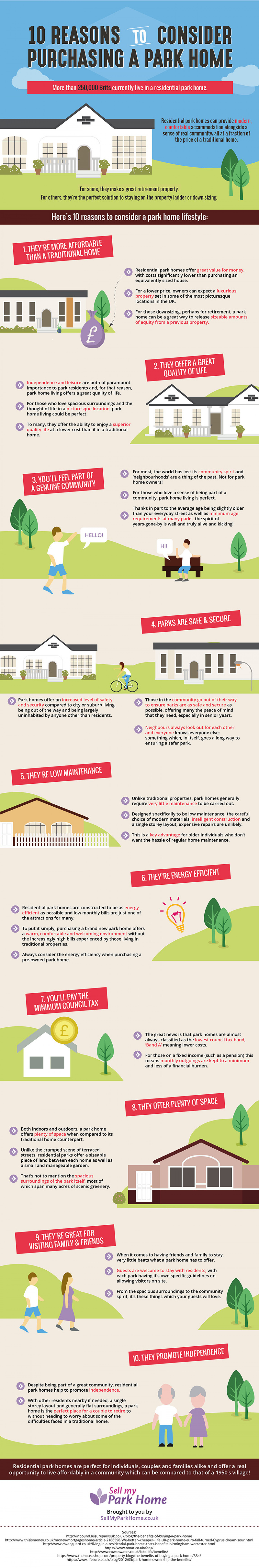 10 Reasons To Consider Purchasing A Park Home  Infographic