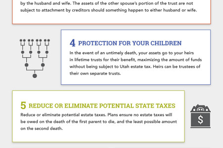 10 Reasons to Create an Asset Protection Plan Infographic
