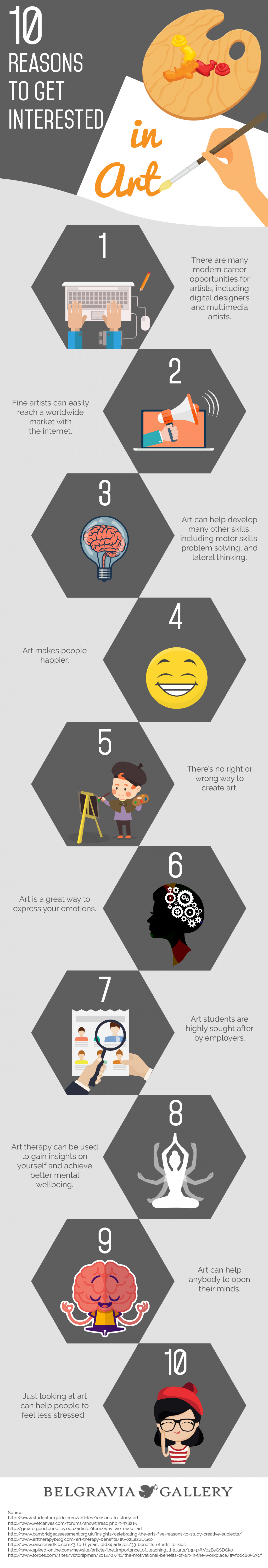10 Reasons to get interested in Art Infographic