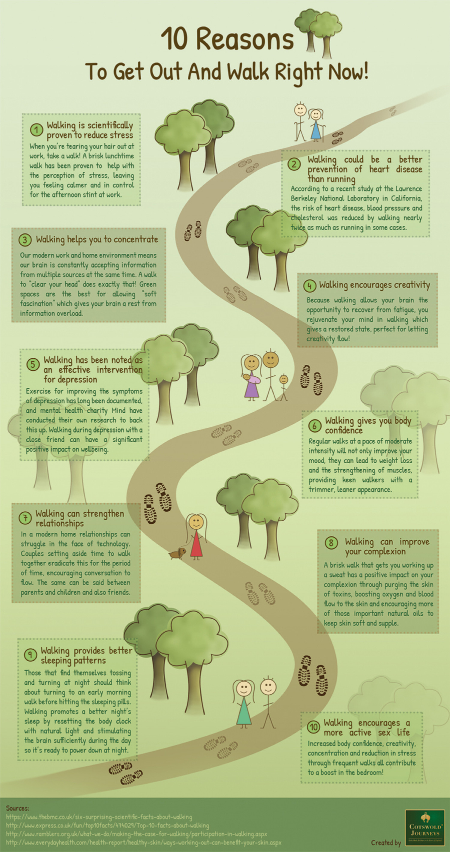 10 Reasons to Get Out and Walk Right Now!  Infographic