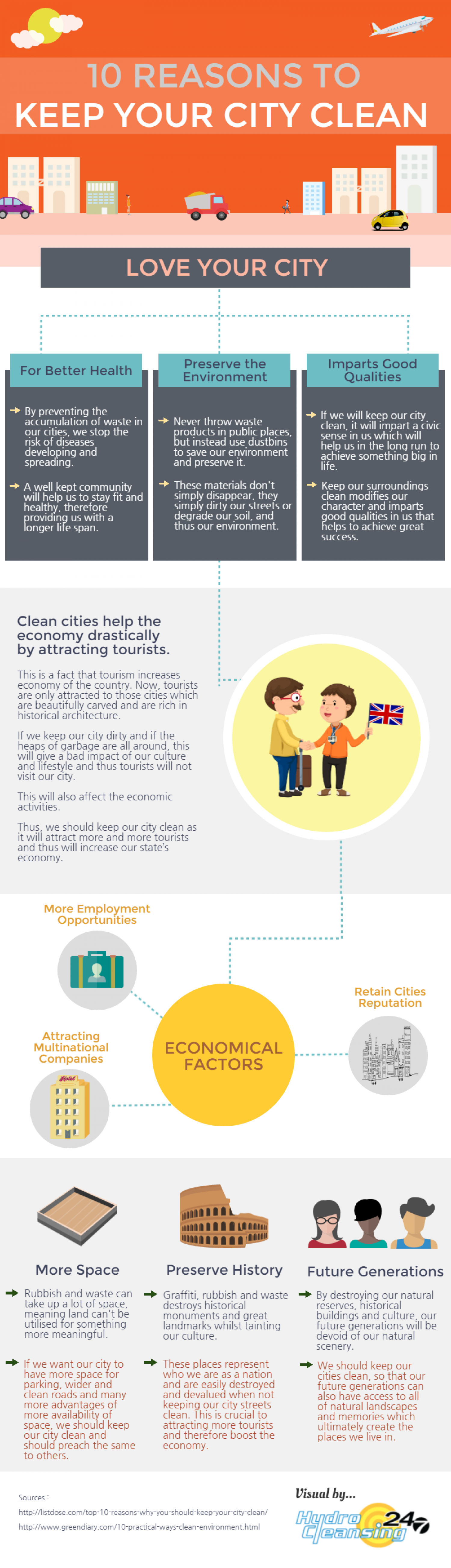 10 Reasons To Keep Our City Clean Infographic