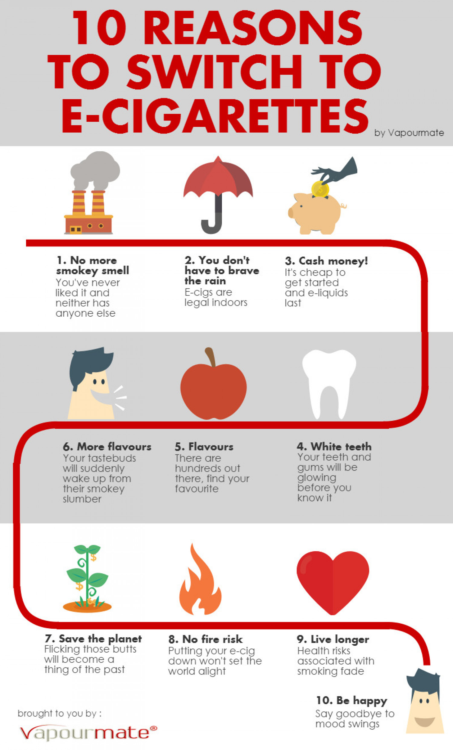 10 Reasons to Switch to E-Cigarettes Infographic