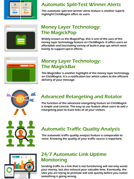10 Reasons to Use Clickmagick Infographic