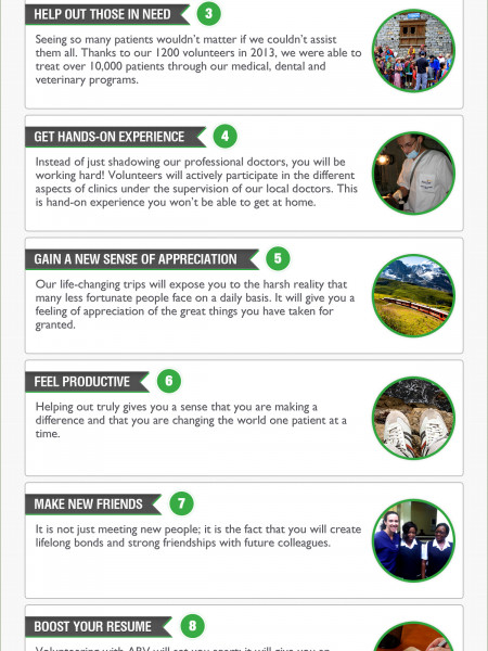 10 Reasons to Volunteer Abroad With A Broader View Volunteers Infographic