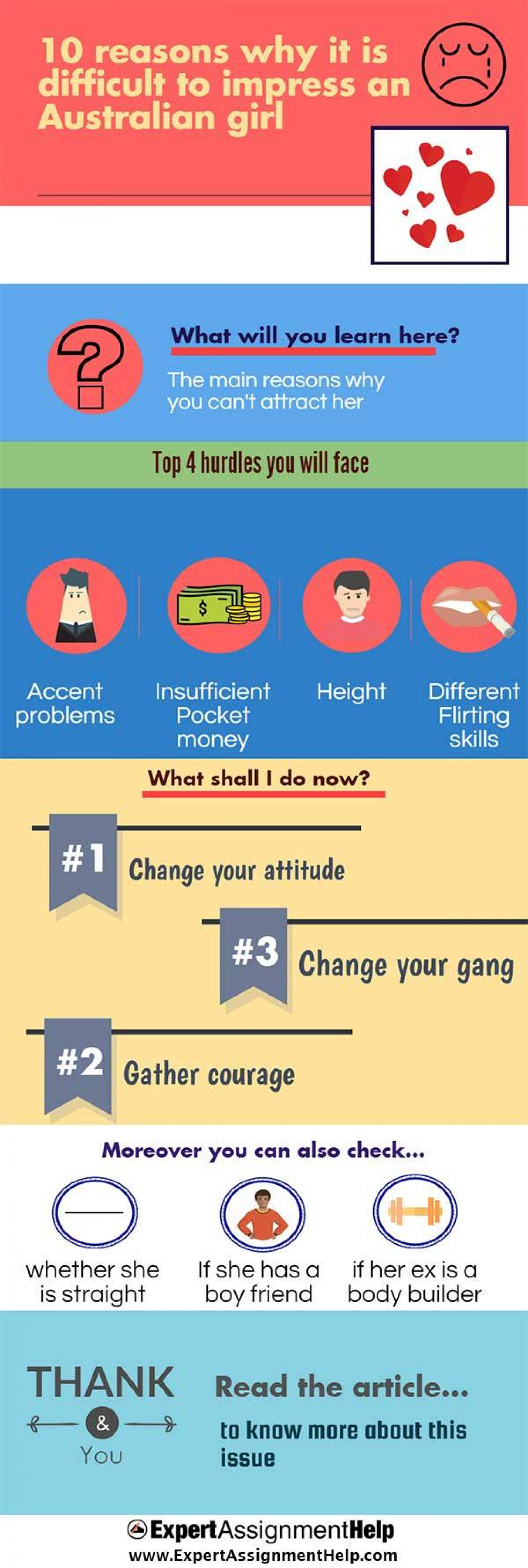 10 reasons why it is difficult for Indian guys to impress Aussie girls Infographic