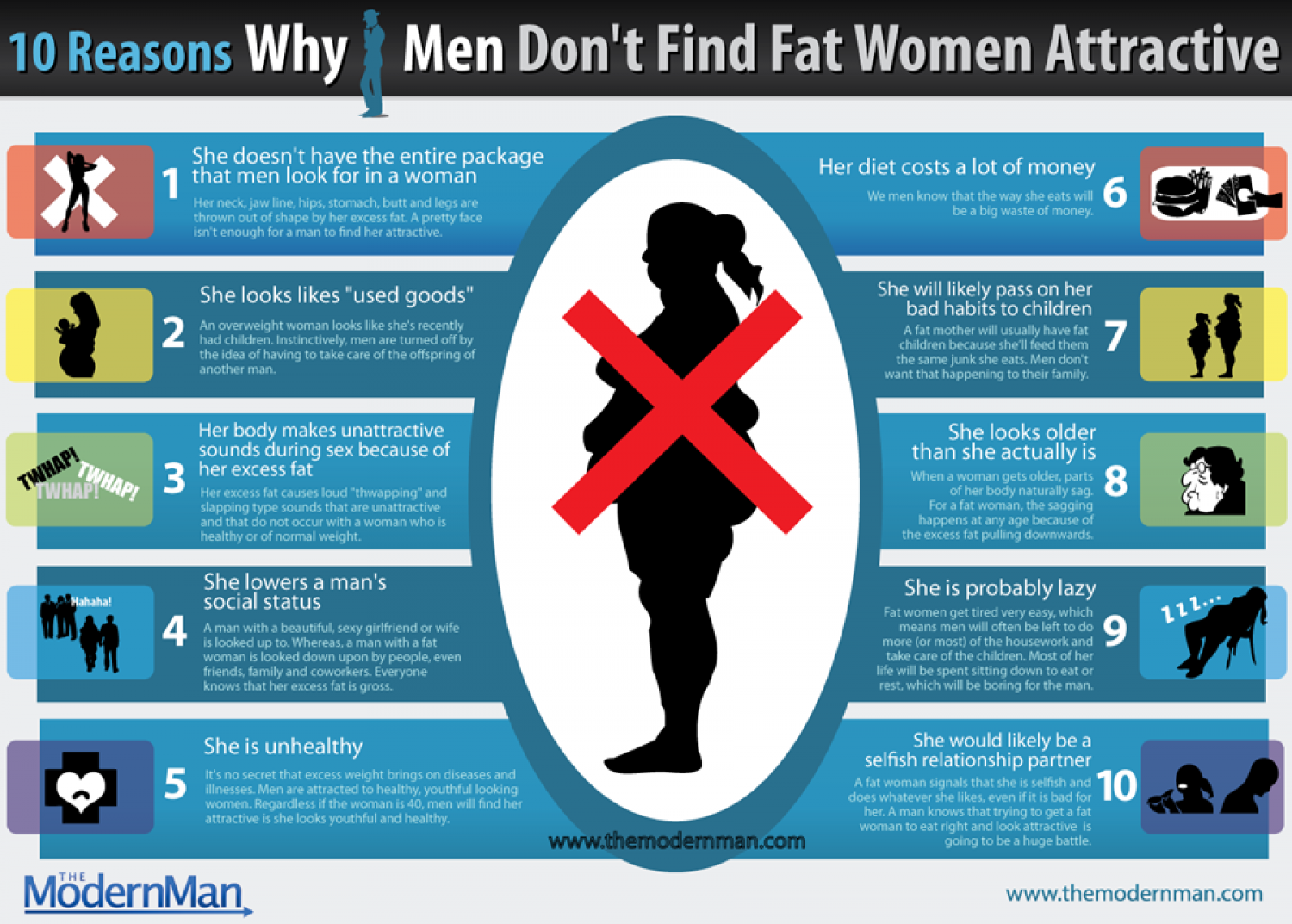 Do men find overweight women attractive