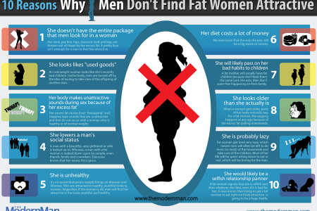 10 Reasons Why Men Don't Find Fat Women Attractive Infographic