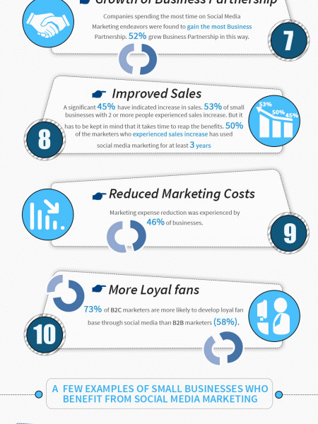 10 Reasons Why Small Businesses Can't Ignore Social Media Infographic